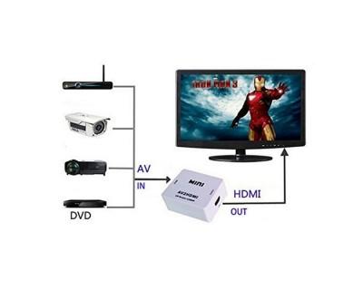 قیمت خرید مبدل  AV به HDMI مدل Mini AV2HDMI Converter FullHD