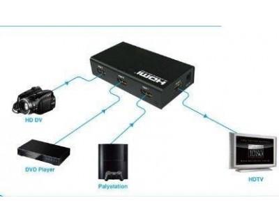 قیمت خرید سوئیچ سه پورت HDMI 3D - 1080p ریموت دار