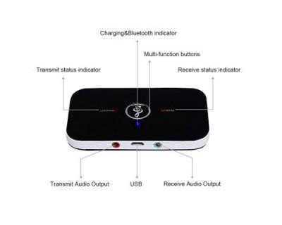قیمت خرید دانگل گیرنده و فرستنده صدای بلوتوثی Bluetooth Audio Transmitter and Receiver 2 in 1