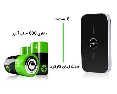 قیمت گیرنده و فرستنده صدای بلوتوثی Bluetooth Audio Transmitter and Receiver