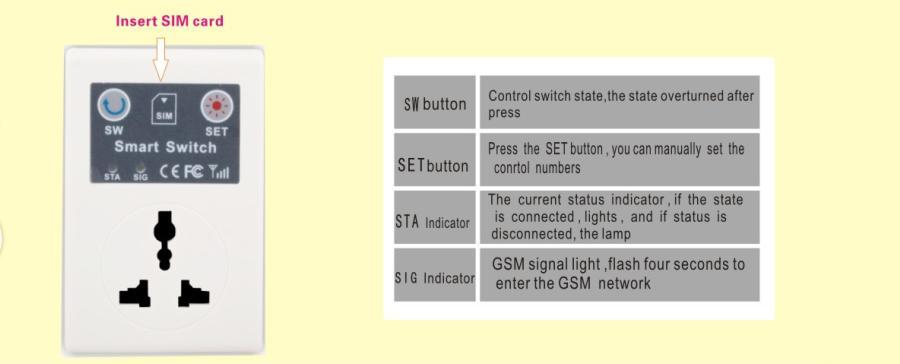 نصب و راه اندازی پریز هوشمند سیم کارتی SC1 Smart GSM Socket